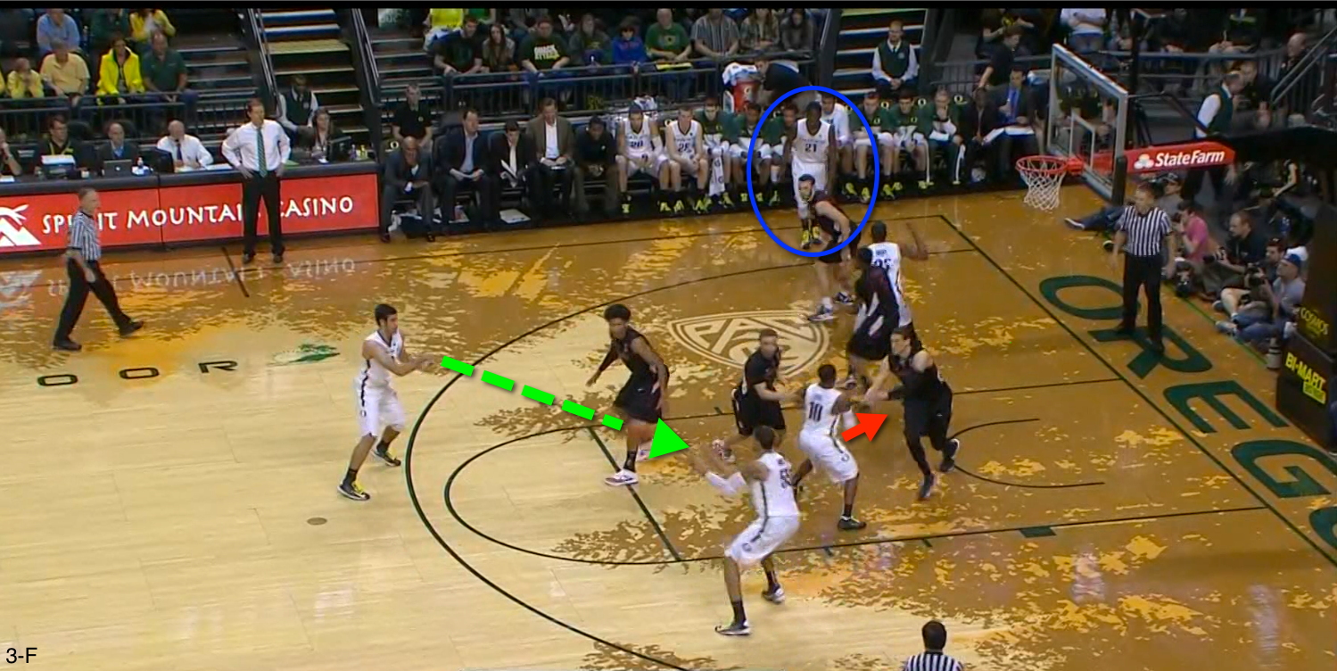 Awesome Oregon Basketball Analysis: Down And Dirty Defense Allows Ducks To Run Free