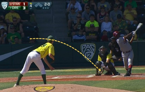 Stanford top 4, 0 outs, 2-0, changeup, s+m