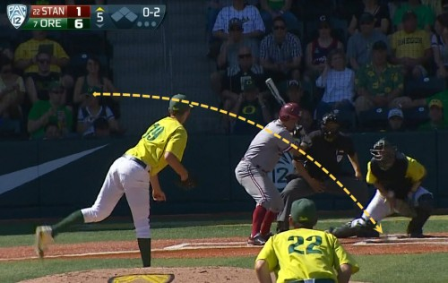 Stanford top 5, 0 outs, 0-2 count, CB in dirt