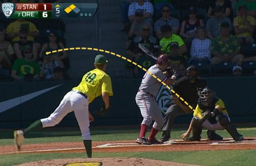 Stanford top 5, 0 outs, no count, runners on, first-pitch CB, strike