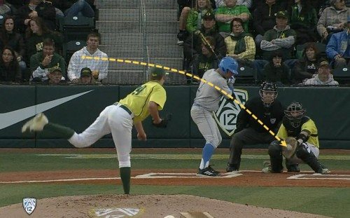 UCLA top 4, 0 outs, first pitch CB, strike