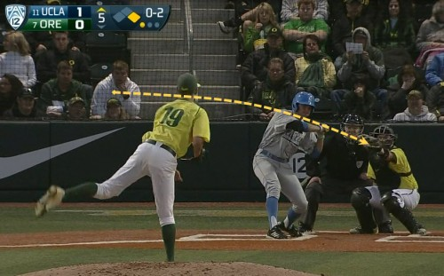 UCLA top 5, 1 out, 0-2, high fastball, waste pitch
