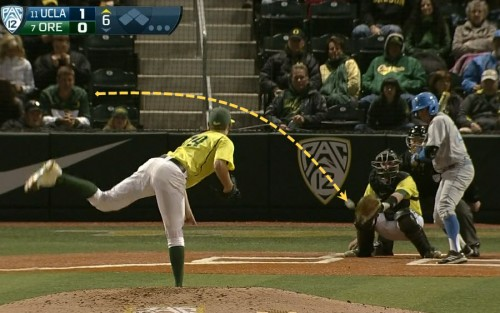 UCLA top 6, 0 outs, first pitch CB, strike