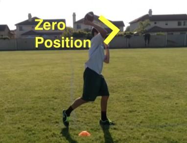 Zero Position