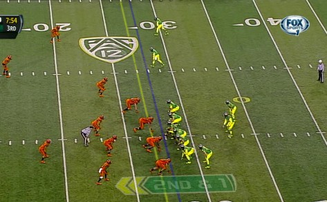 Which coverage from OSU?
