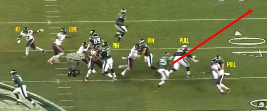 "Great ""down"" blocking"