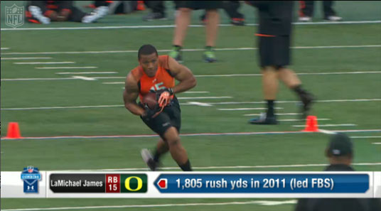 LaMichael James delivered an impressive performance at the 2012 NFL Combine.