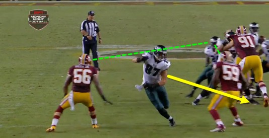 Run defense opens up the passing lanes.