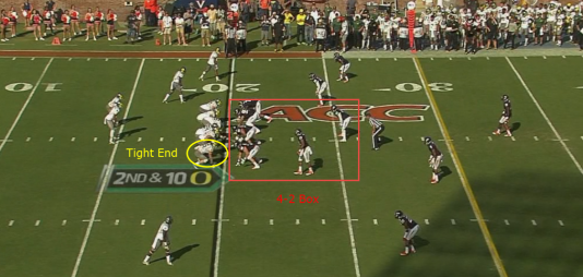 tight end gap principles oregon