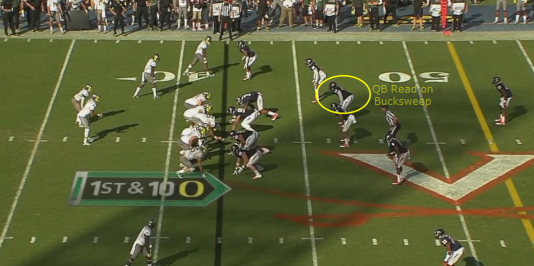 Reading the Will Linebacker On Buck Sweep