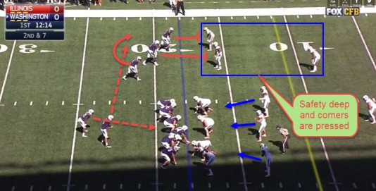 Same exact formation except the tight end is on the left side of the line