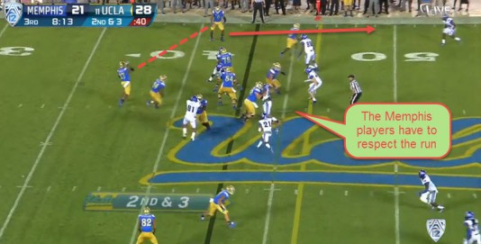 The linebackers have to stall for a second and respect the run