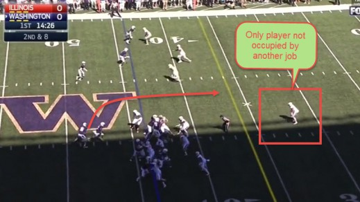 The strong safety covers the screen leaving only the free safety left to make a play
