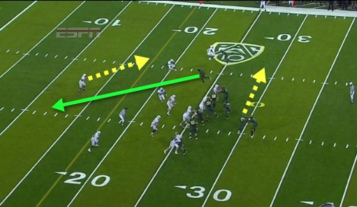 Stanford MUST stop the run...unless Oregon is passing!