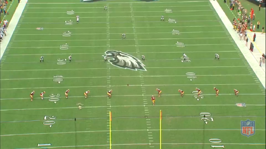 Casey Matthews (furthest to the right on the 50-yard line) and Emmanuel Acho (second furthest to the right on the 50-yard line) are assigned to make a key double-team block.