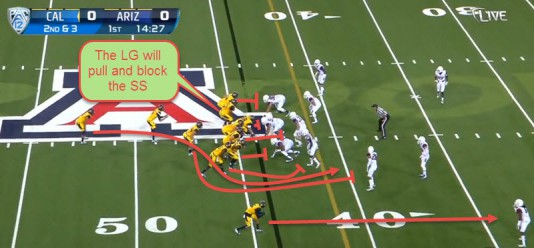 Take a look at how the blocking will create a lane for the Cal RB