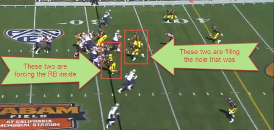 You can see the force and fill concept put in play here by Cal