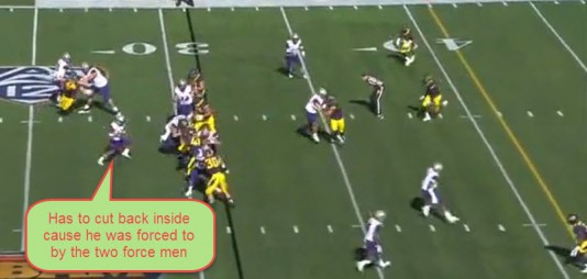 Executed properly, the concept leads to a gain of, at most, 3 yards