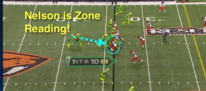 Charles Nelson is Zone Reading?