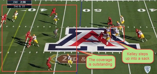 The coverage is air tight and so Kelley doesn't have man to dump it down to and is forced to take a sack