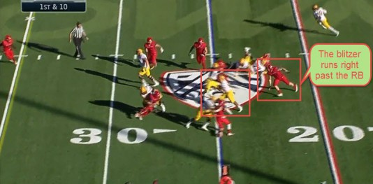 As you can see, the blitzing linebacker runs right past the running back, who ends up going for a big gain