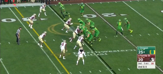 The Seminoles outside linebacker sells out for the bubble screen, leaving the right side in a favorable matchup for the offensive line.