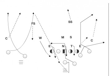Oregon uses one of their favorite red zone concepts to put two receivers on one corner for the score.