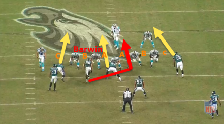 Barwin in the B-gap.
