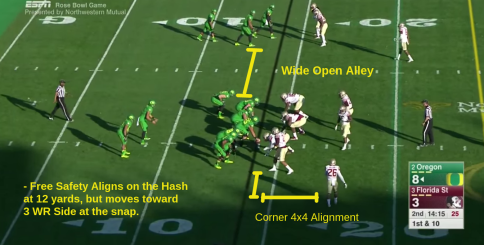 We can see the corner and the shadow of the) free safety playing with good leverage in this picture.