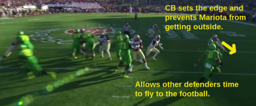 The CB to the boundary side does a great job of setting the edge, preventing Mariota from getting outside, and allowing the rest of the defense to fly to the football.
