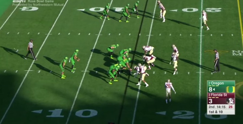 This unusual formation allowed Oregon to put a lot of stress on the Florida State defense