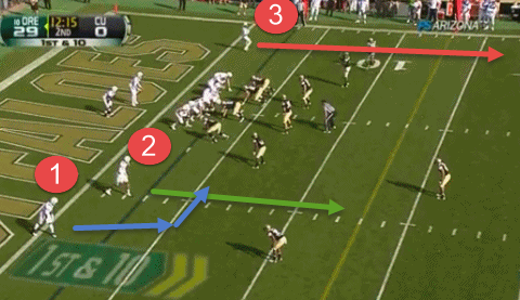 De'Anthony Thomas in a 1-on-1: advantage Ducks.