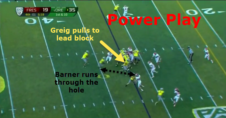 The RBs read is determined by where the guard blocks the linebacker.