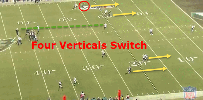 Reading the safety got Ertz open on the wheel route.
