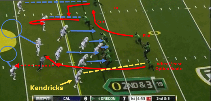 Option route designed to freeze Kendricks.