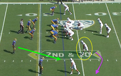 Oregon vs UCLA Read Option Screen 1
