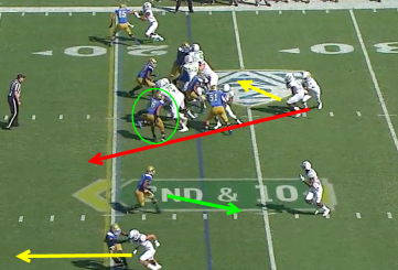 Oregon vs UCLA Read Option Screen 2