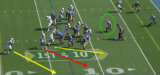 Oregon vs. UCAL Shift to Two Back Triple Option 4