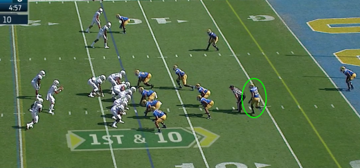 Oregon vs. UCLA Shift to Two Back Triple Option 2