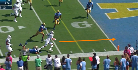 Oregon vs. UCLA Shift to Two Back Triple Option 5