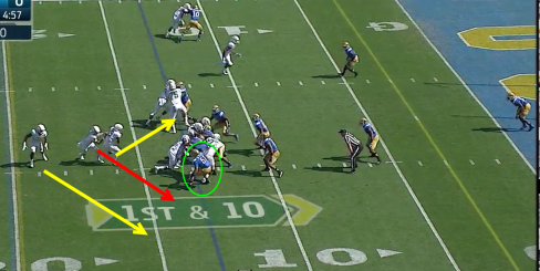 Oregon vs. UCLA Sift to Two Back Triple Option 3