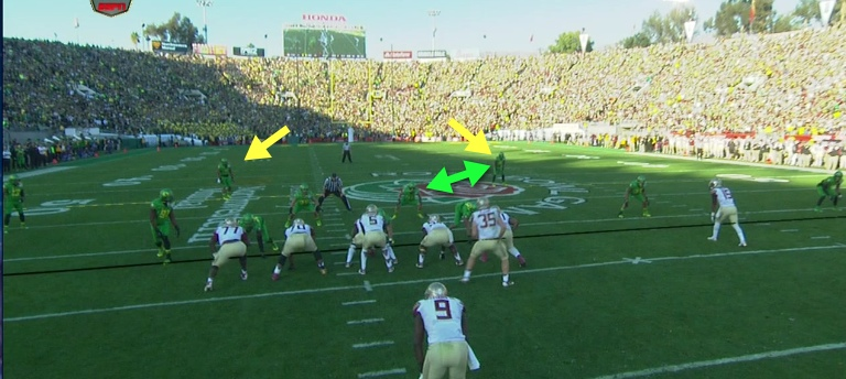 Look at the space between linebackers and safeties!