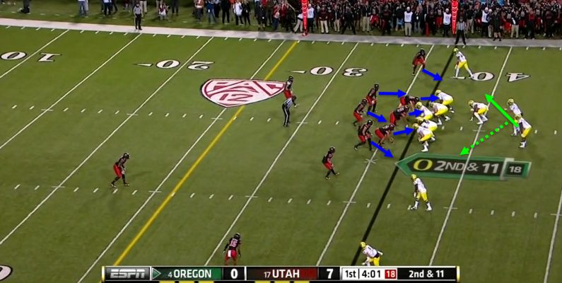 The Utes defense is very tough against the run.