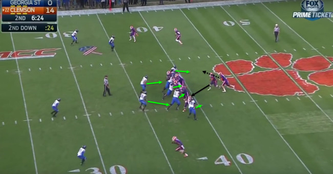 Linebackers are going to be filling the gaps to stop the option.