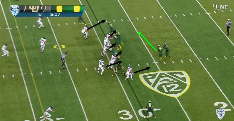 There's a wall forming since the defense is stretching the play.
