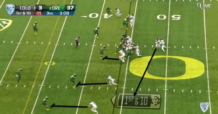 The line seals the edge for the ball carrier, allowing him to get to the numbers.