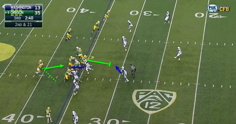 Mariota is forced to hand the ball off to the running back because of the left outside linebacker.