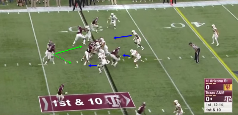 The right defensive end takes up two blocks, freeing up a linebacker.