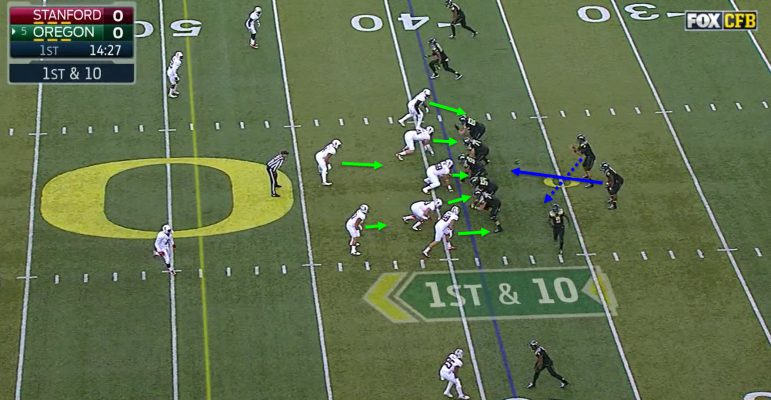 Stanford's D has been one of the few defenses that can slow down the Ducks' offense in the past years.