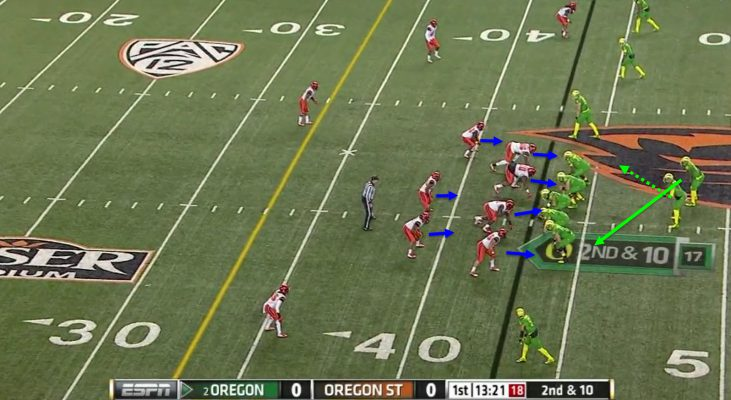 The Beavers defense relies on it's linebackers to make plays.